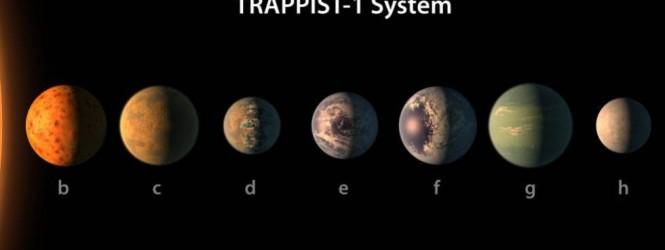 Un telescopio de la NASA descubre un sistema solar con siete planetas como la Tierra.!!